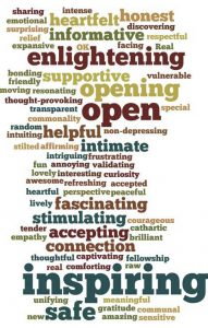 Words participants have used to describe Death Café; larger words reflect greater frequency